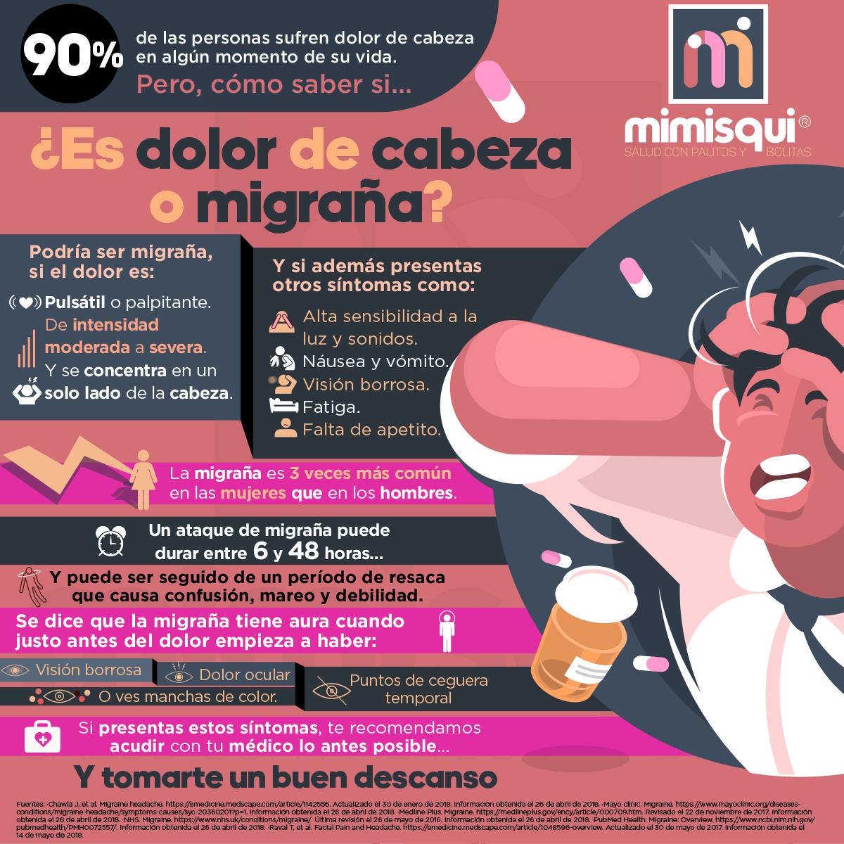 post_mimisqui_migraña.png