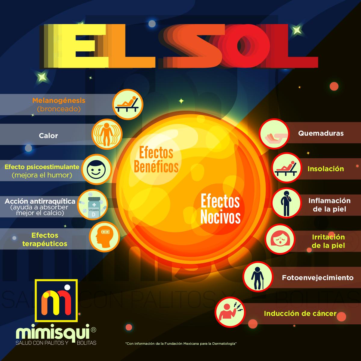 post_mimisqui_sol.png